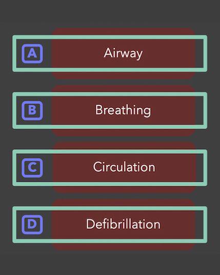 ABCD-Schema_Das lernst du beim Nothelferkurs, damit du gut gerüstet bist auf dem Weg zum Führerschein